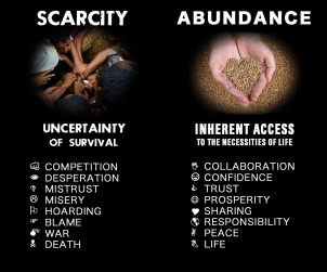 Scarcity mindset.